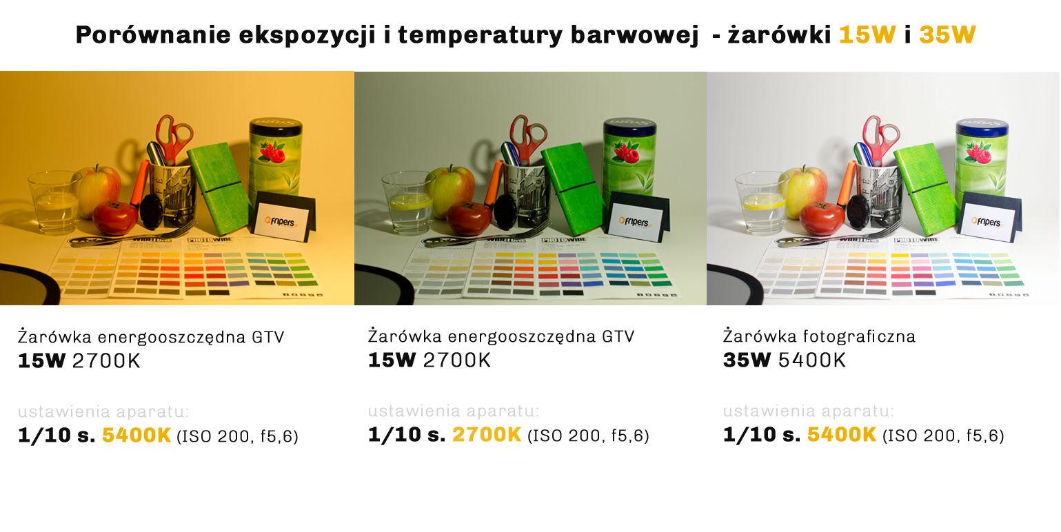 zarowki_pyt001a