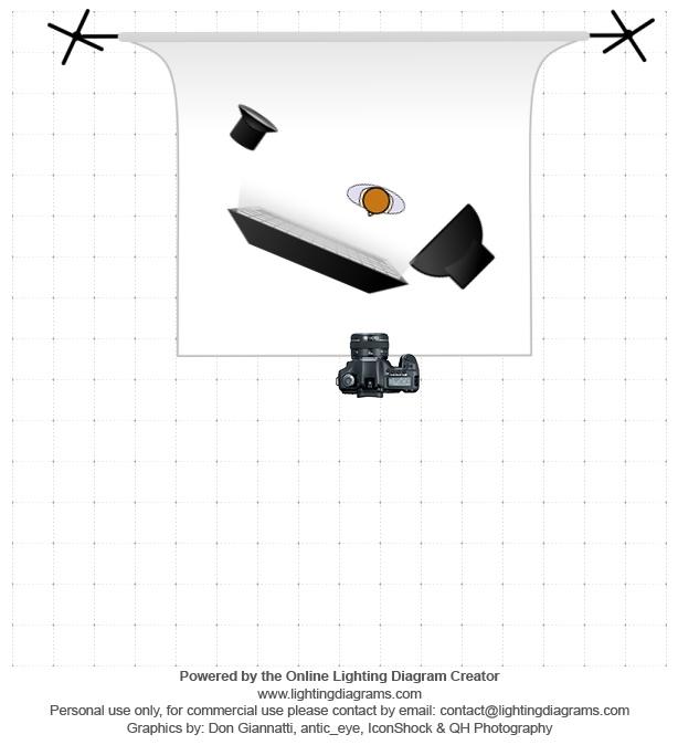diagram oświetlenia