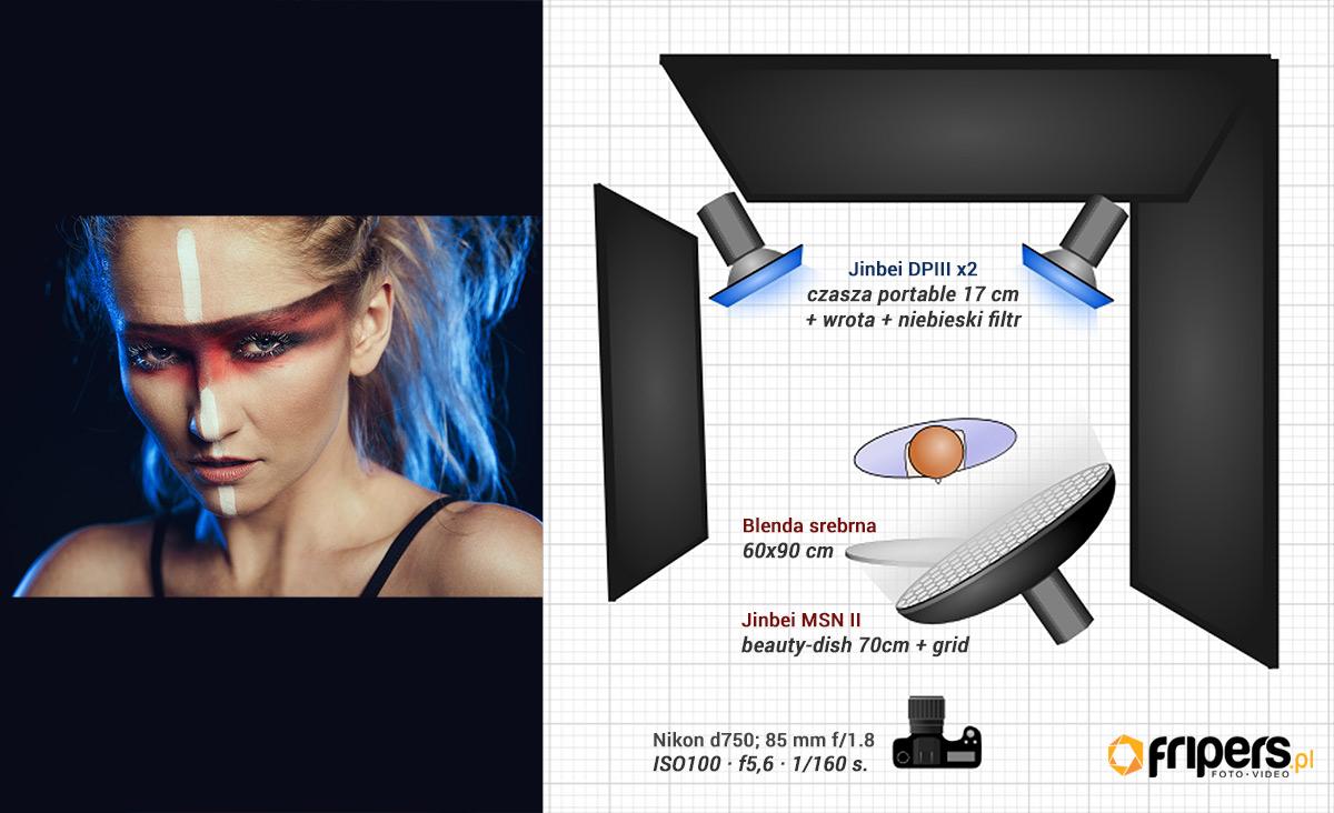 sesja-etno-niebieski-filtr-04diagram