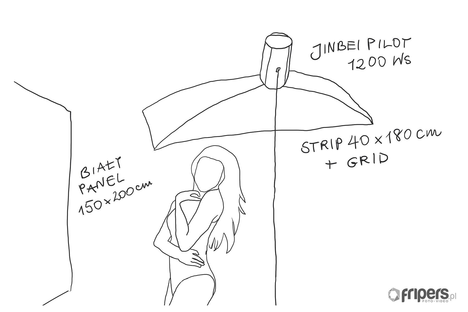 oświetlenie portretu - jedna lampa i strip / schemat 2